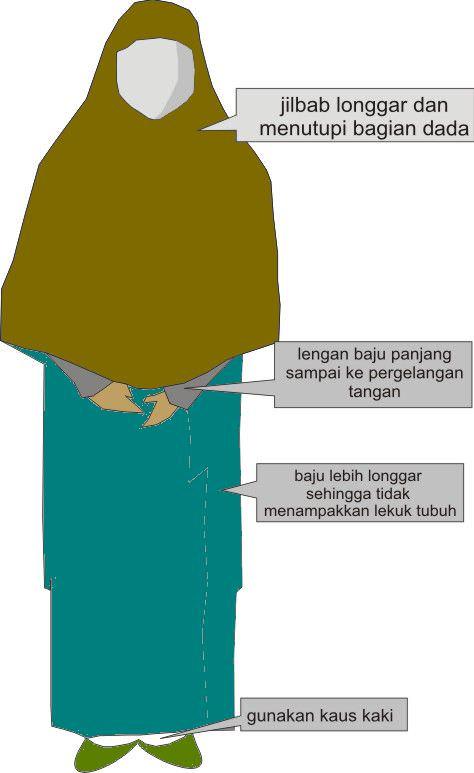 contoh-cara-memakai-jilbab-yang-benar-2